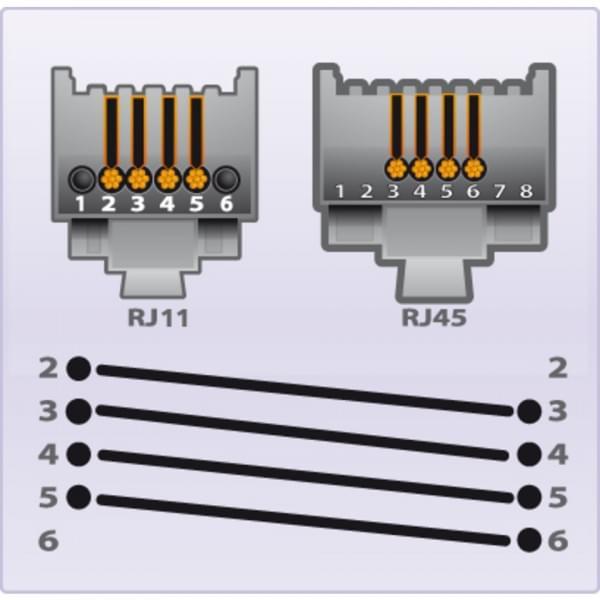 Câble adaptateur RJ45/RJ11 5m - Connectique réseau - Cybertek.fr - 0