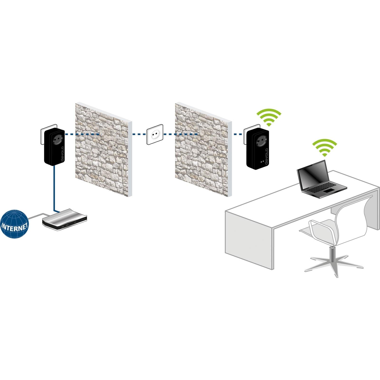 Devolo dLAN pro 1200+ (9547) - Achat / Vente Adaptateur CPL sur Cybertek.fr - 3