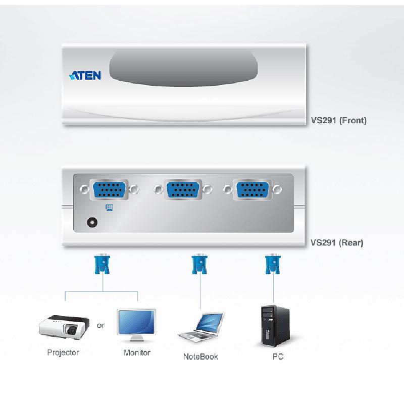 Aten KVM Commutateur 2 ports VGA+Audio+RS232 (VS0201) - Achat / Vente Commutateur et Splitter sur Cybertek.fr - 2