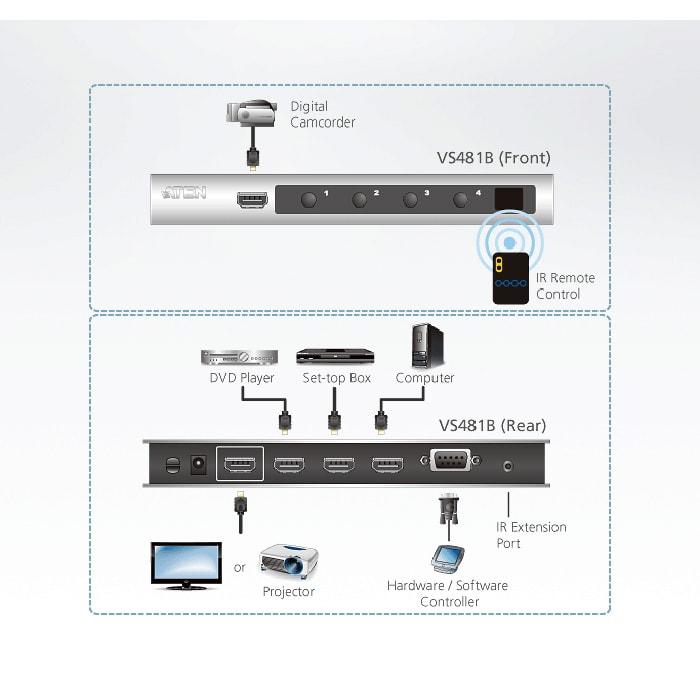Commutateur HDMI 4 entrées/1 sortie - VS481B - Commutateur Aten - 1